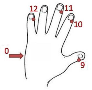 Tapping points: 0 and 9-12